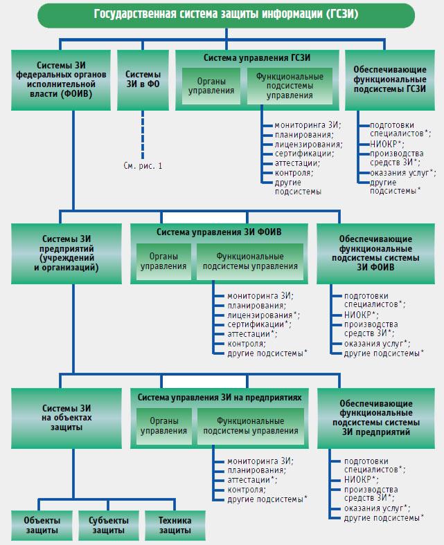 Проверка контрагентов информационные услуги и консалтинг